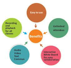 Benefits of learning languages essay