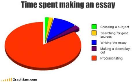 Why i want internship essay